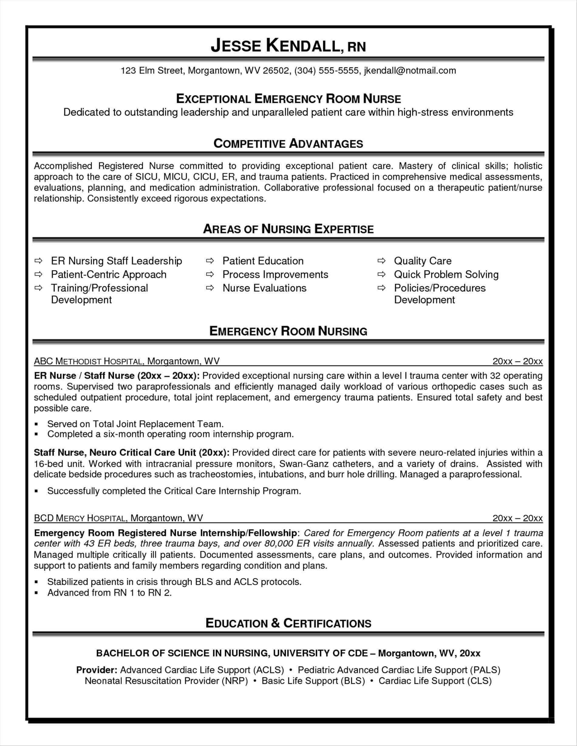 Nursing Documentation Templates Google Search Nursing
