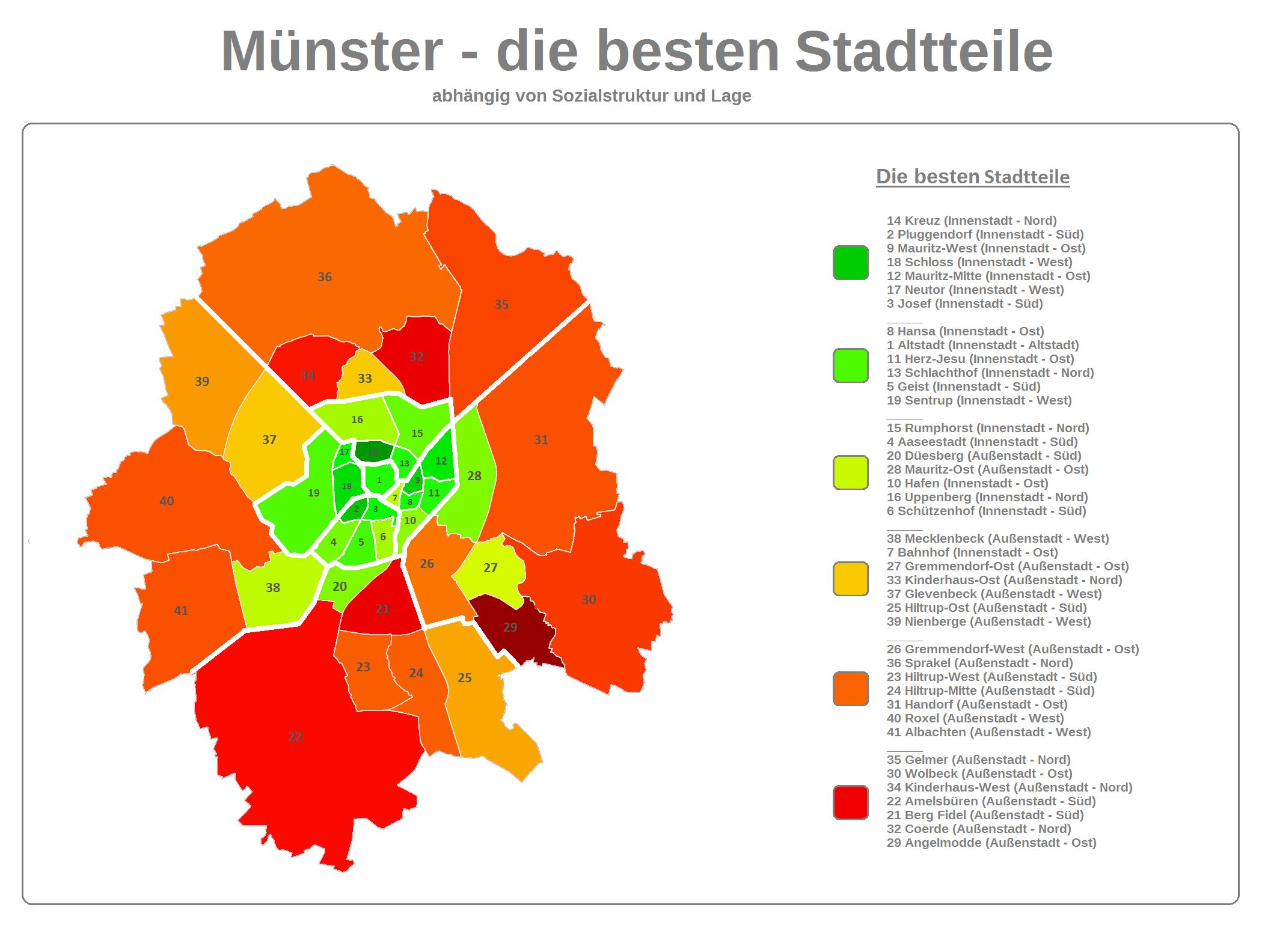 Design El Mã¼Nster | Munster Die Besten Stadtteile Stadtviertel Wohnlagen