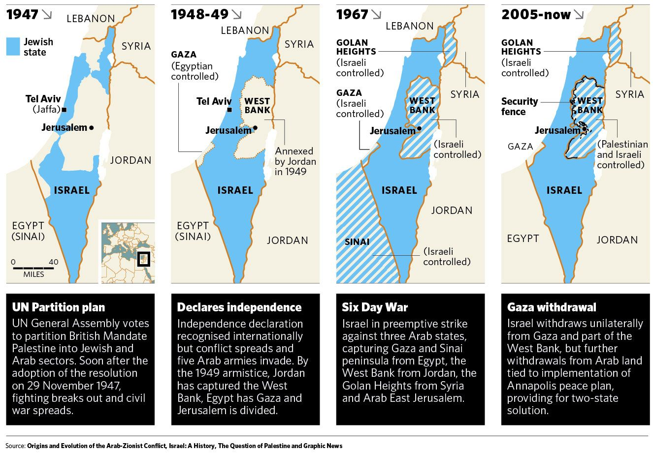 analysis of the six day war The six-day war began 50 years ago: israel attacked three of its arab neighbors, who had threatened to annihilate the jewish state effects of israel's victory are still felt in the region.