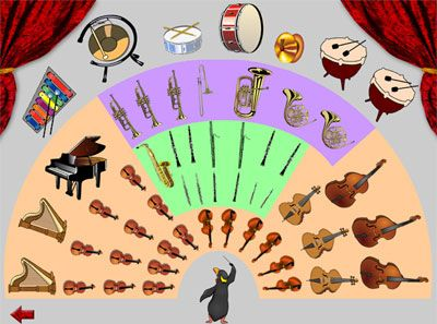 17 Best images about Instruments of the Orchestra on Pinterest ...