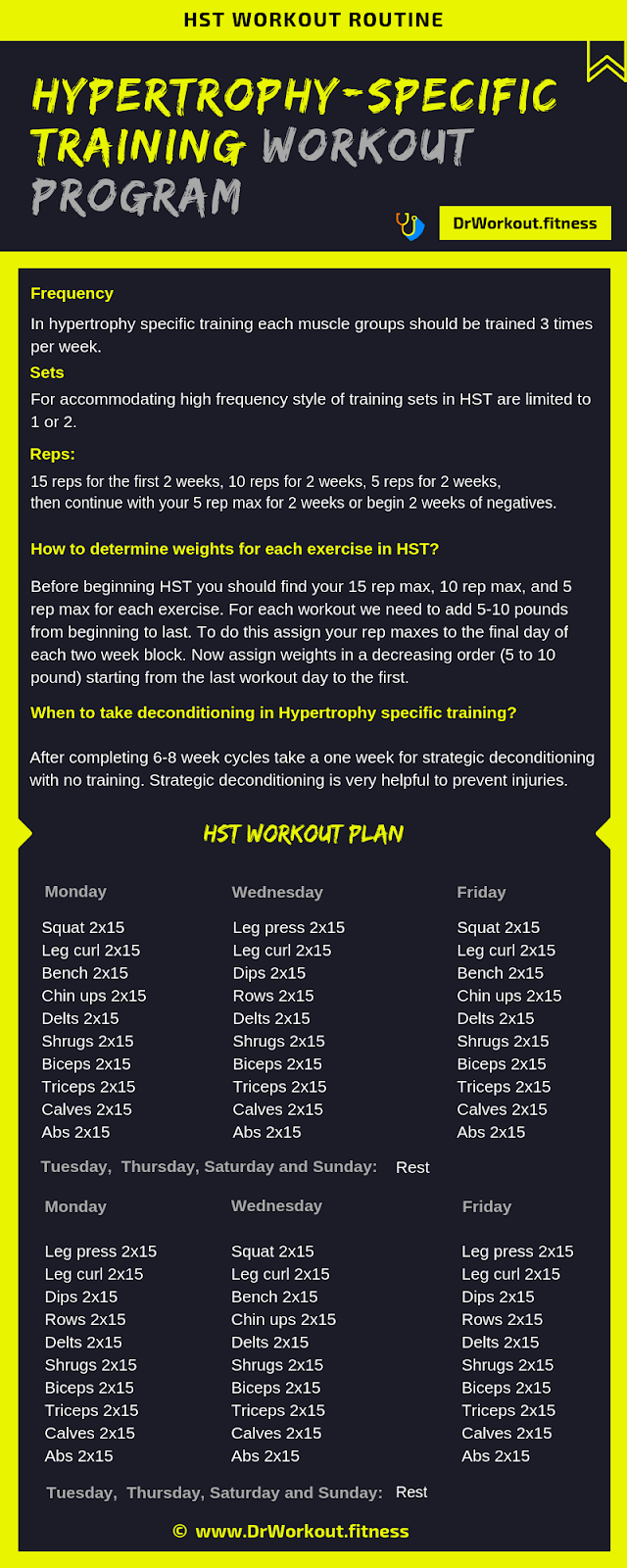 Hypertrophy Specific Training (HST) Workout Program   Dr Workout