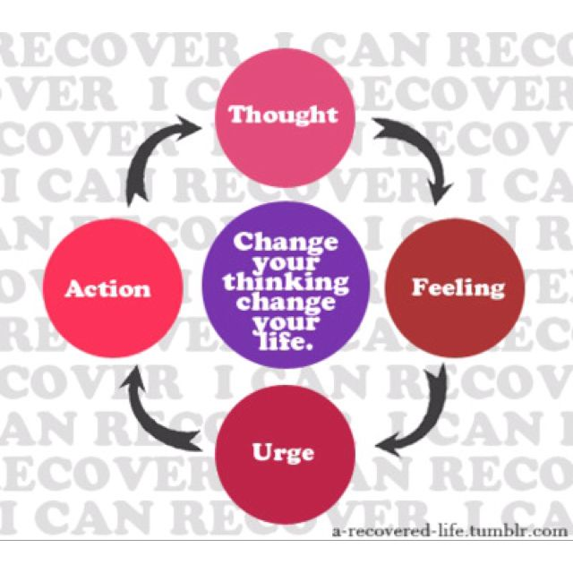 Steps Boosting Mental Health: Pin By Jen Kinsel On Recovery