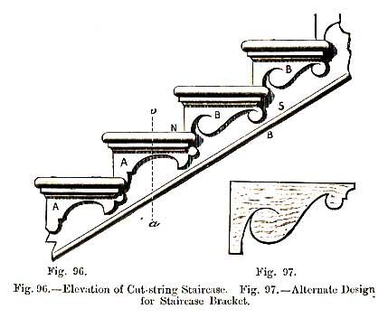 Stair Parts History _ Staircase