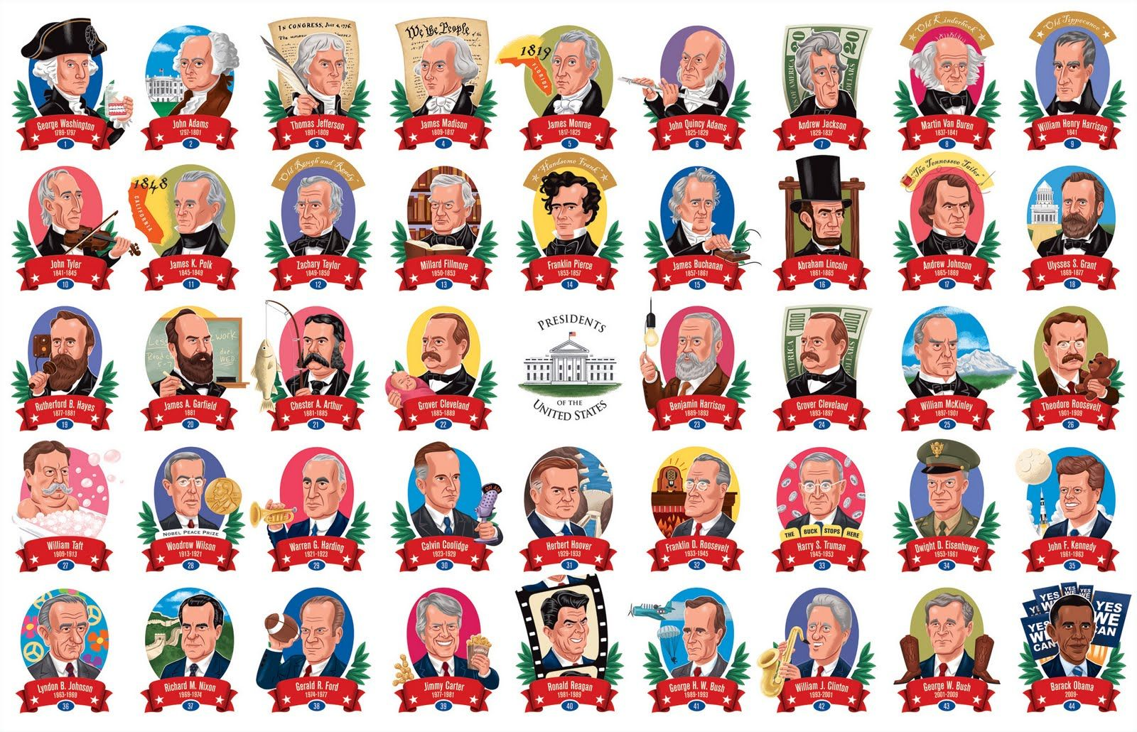 Prep For Presidents Day With Fun Trivia And Activities