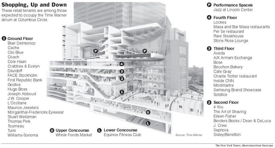 Time Warner Center Columbus Circle Ground Floor Plan Google