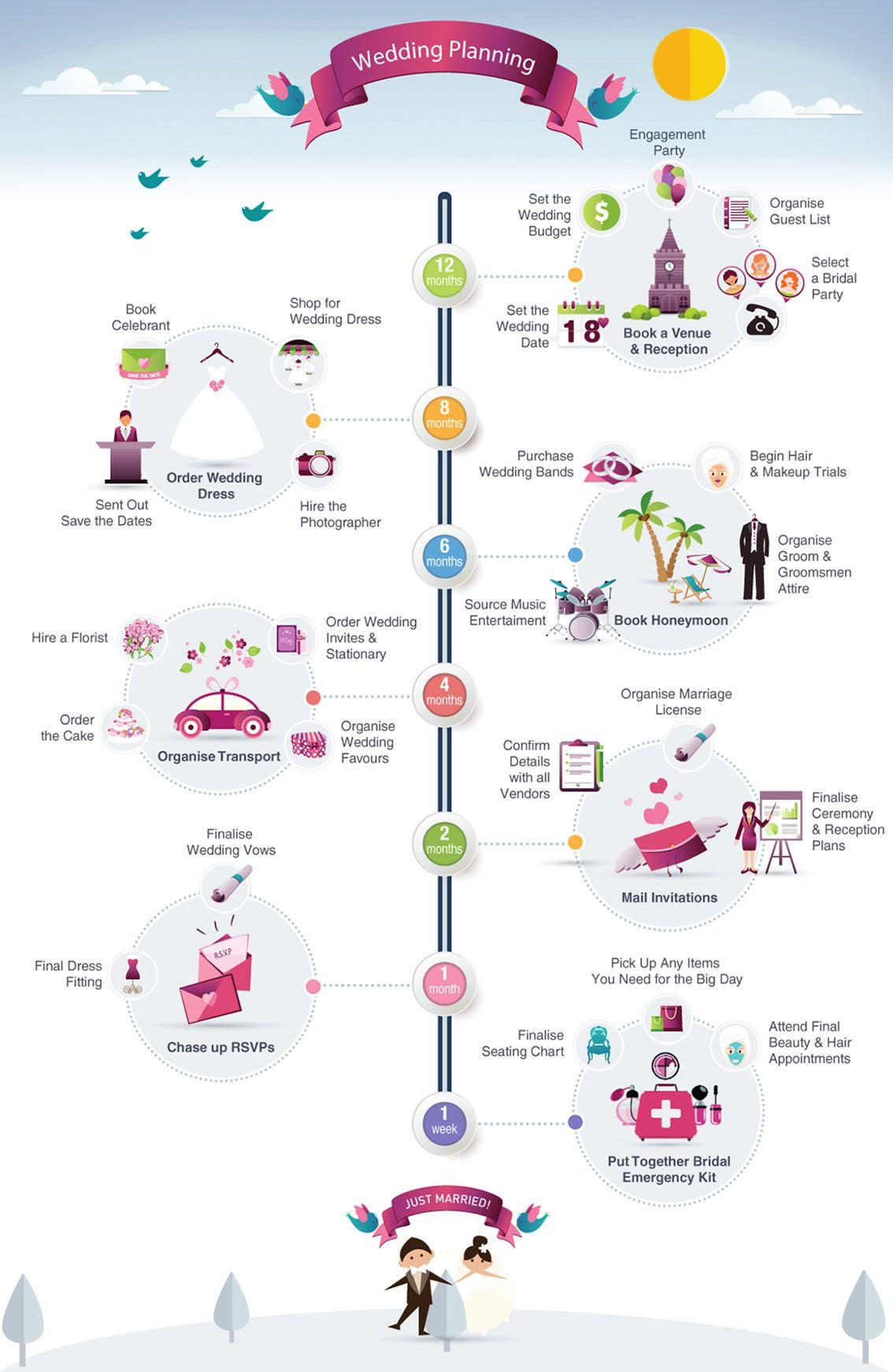 PreWedding Events Timeline Infographic Timeline infographic