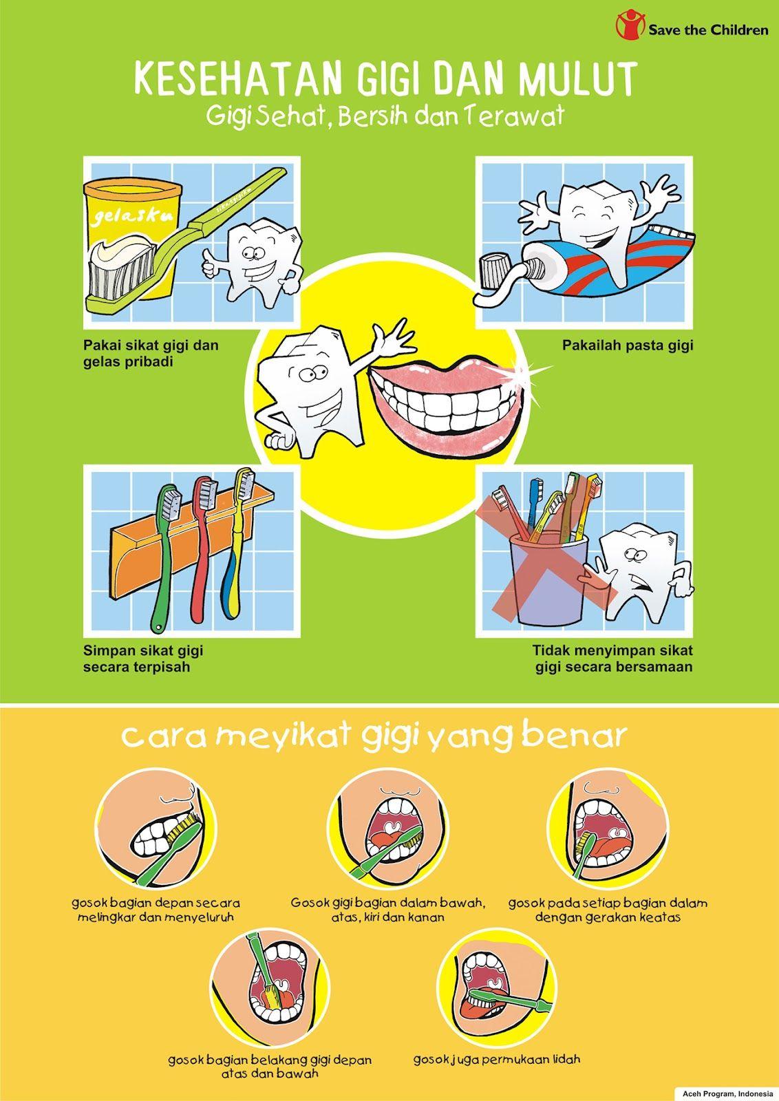 Sikat Gigi Yang Benar Kesehatan Gigi