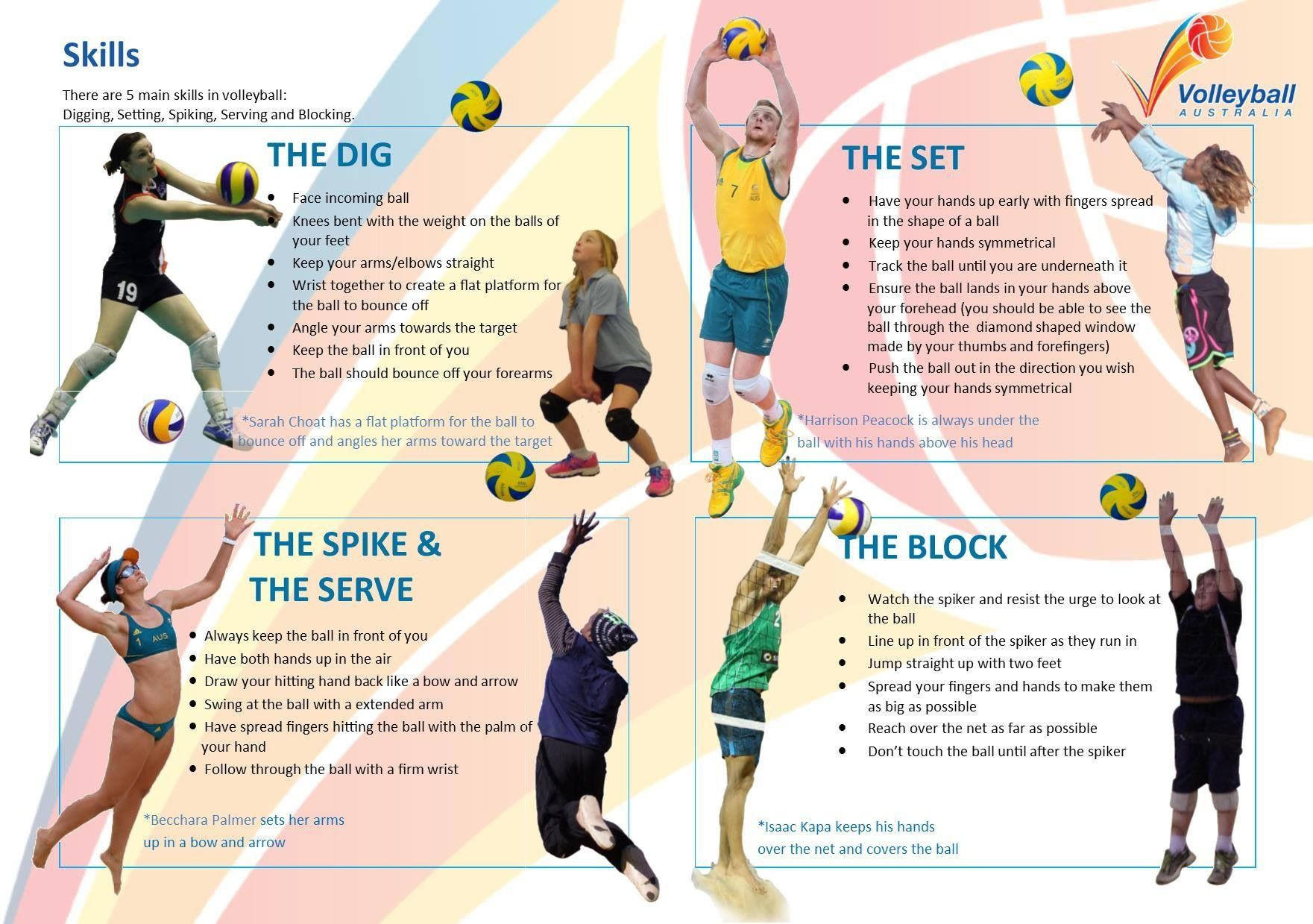 Techniques Volleyball Skills Volleyball Conditioning Coaching Volleyball
