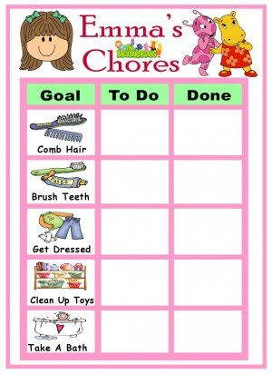 chores chart for kids