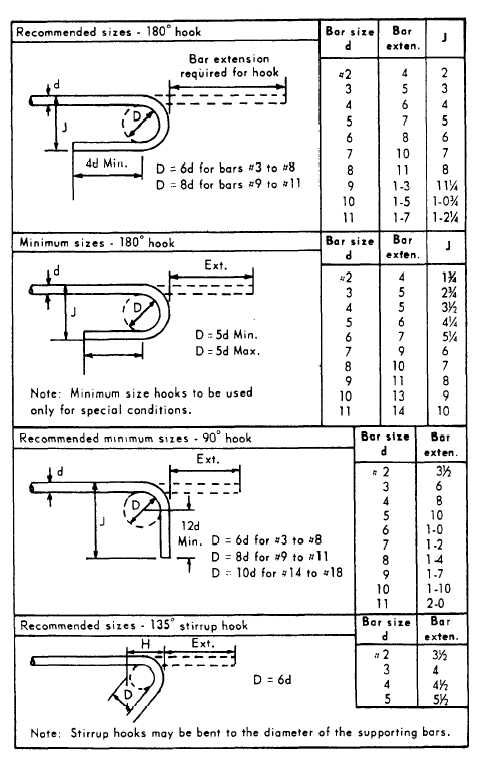 Figure 7 12 Standard Hook Details Civil Engineering Design Construction Repair Civil Engineering Construction
