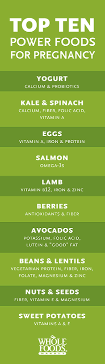 Top 10 Power Foods for Pregnancy | Whole Foods Market  minis the beans and lentils, good paleo foods to eat while pregnant (or anytime)
