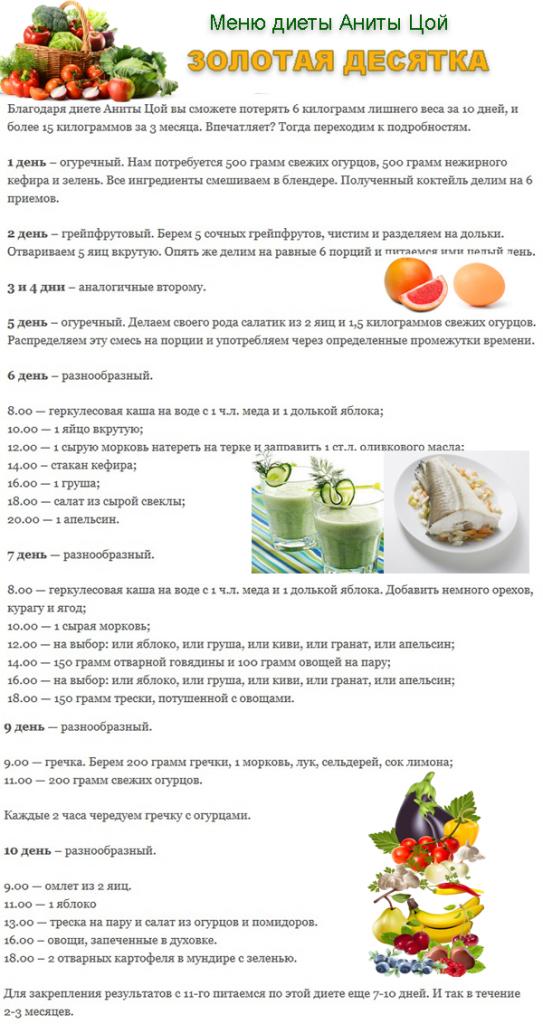 Рецепт Похудеть Диета. Диетические рецепты для похудения на каждый день