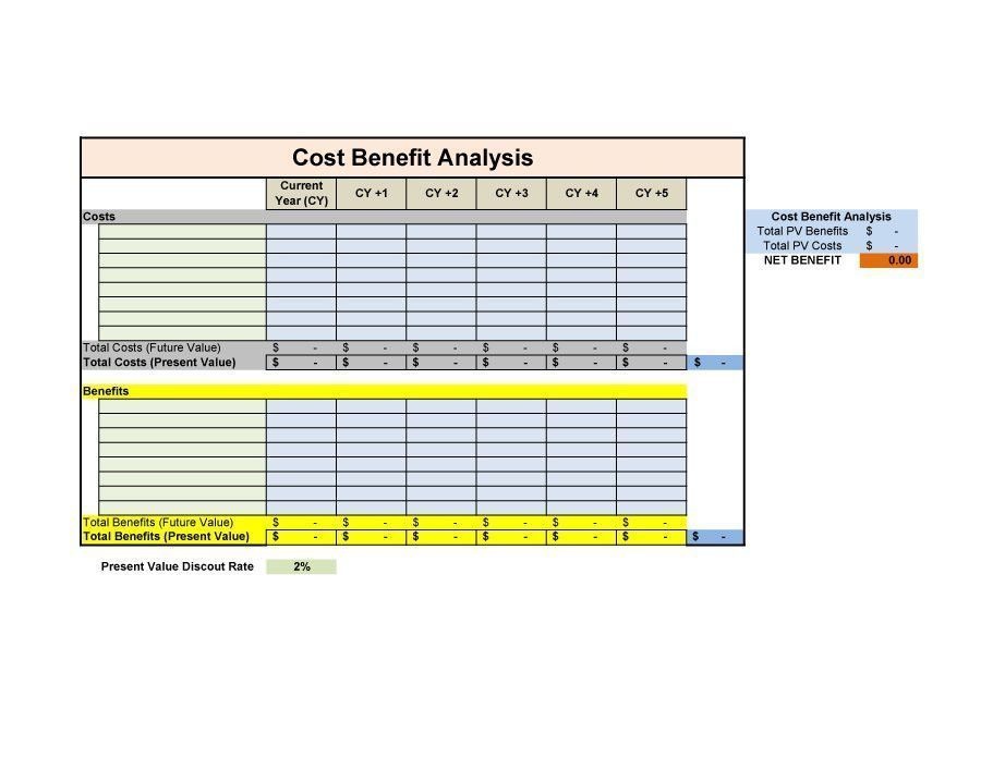 Adorable Analysis Benefit Cost Excel Template Cost Benefit