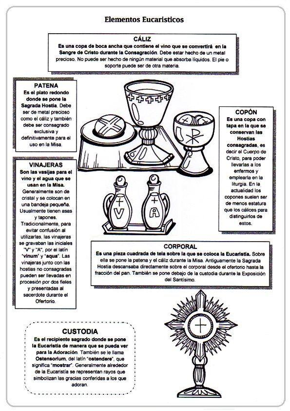 La Catequesis Recursos Catequesis Simbolos Liturgicos Detalles