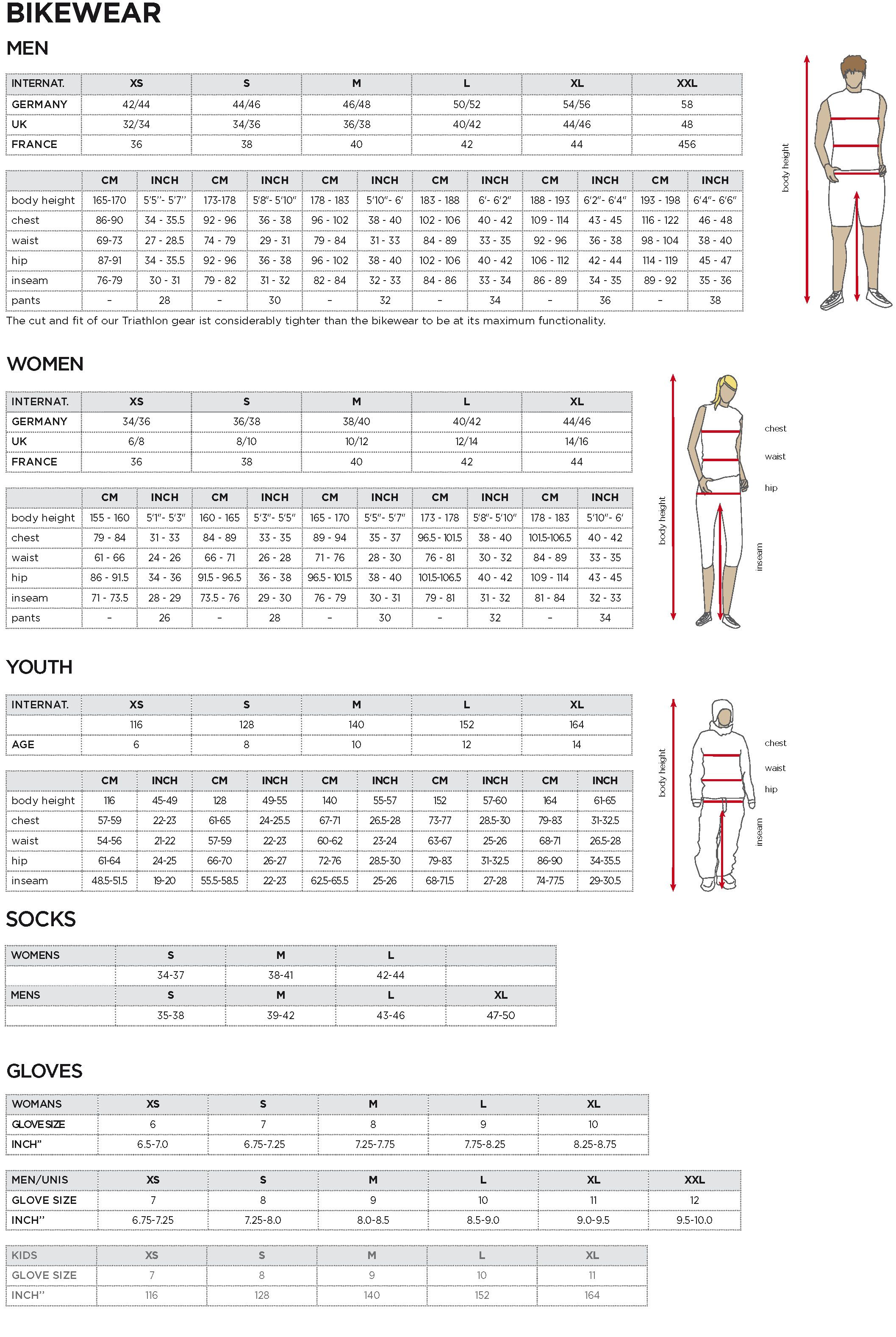 Size chart Sewing measurements, Crochet size, Size chart
