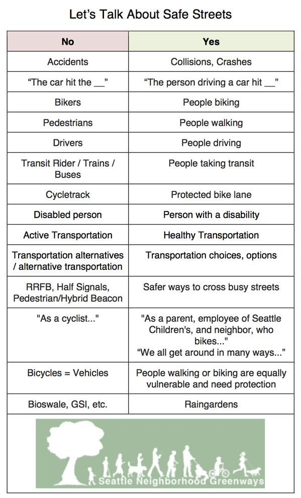 How smart language helped end Seattle's paralyzing bikelash | PeopleForBikes