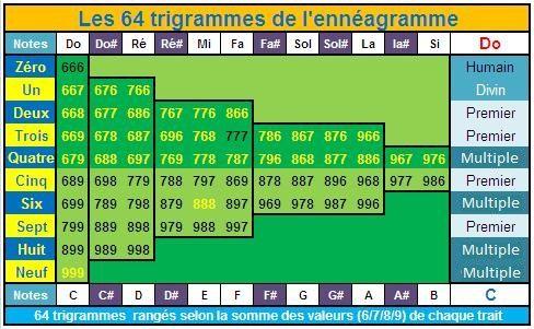 Juegos sobre la Tabla Periódica - new tabla periodica nombre y simbolos de los elementos