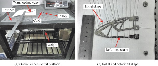 Topology Optimization Of Compliant Adaptive Wing Leading Edge With Composite Materials Sciencedirect In 2020 Optimization Unmanned Aerial Vehicle Topology