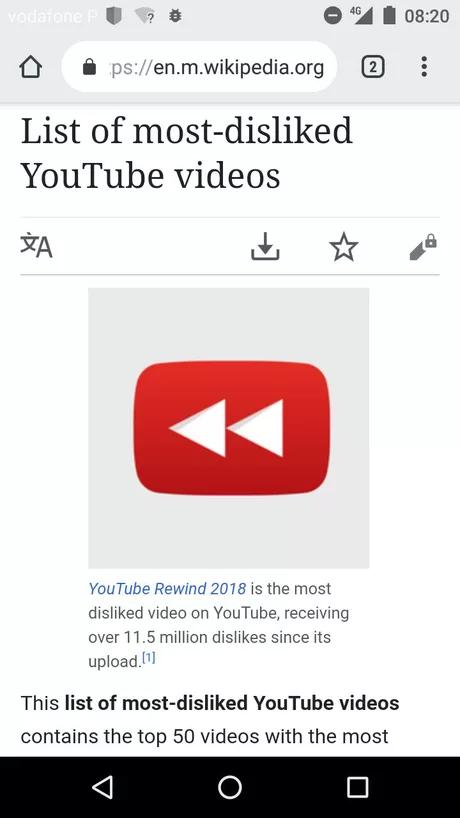 Youtube Dislike Button Best Meme S Everyone Is Going Crazy About This Youtube Dislike Button Here Are The Best Meme S All Over Youtube Rewind Memes Dislike