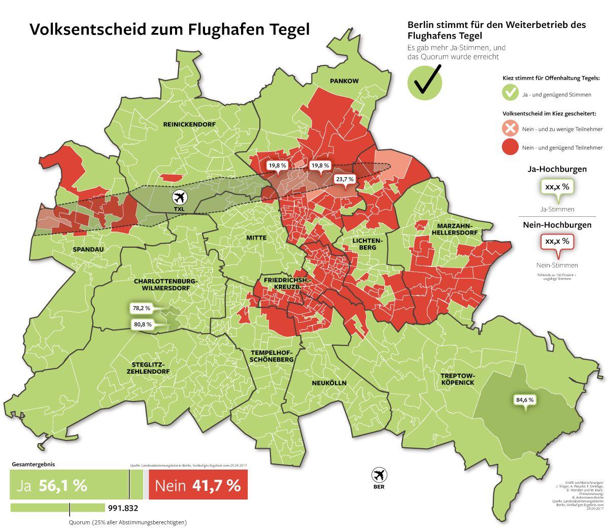 In Diesen Kiezen Wollen Die Berliner Tegel Offenhalten Morgenpost Karten Berlin