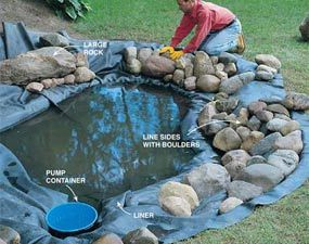 How to build a water garden with waterfall water gardens and pond how to build a water garden with waterfall solutioingenieria Choice Image