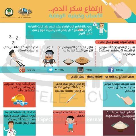 ارتفاع السكر بالدم الاسباب وكيفية الوقاية Health Info How To Memorize Things Diabetes Education