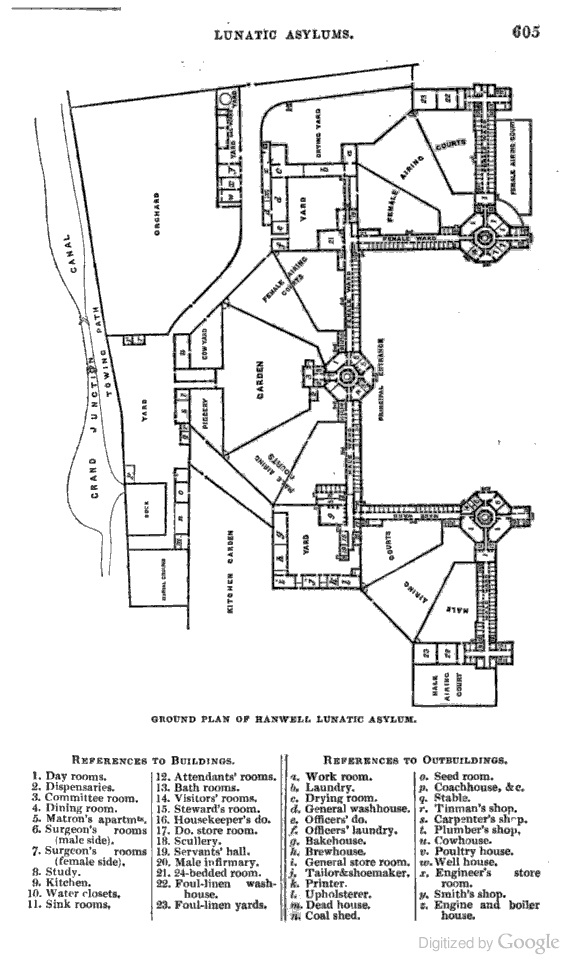 hanwell asylum in london  1850   this is now st  barnard u0026 39 s hospital  where i did my psych
