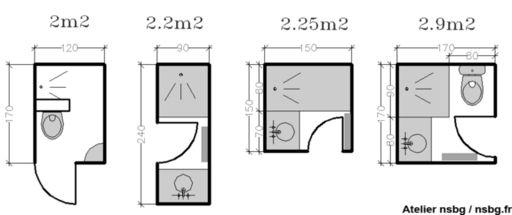 Les petites salles de bains 2 3 m petites salles de - Plan petite salle de bain avec wc ...