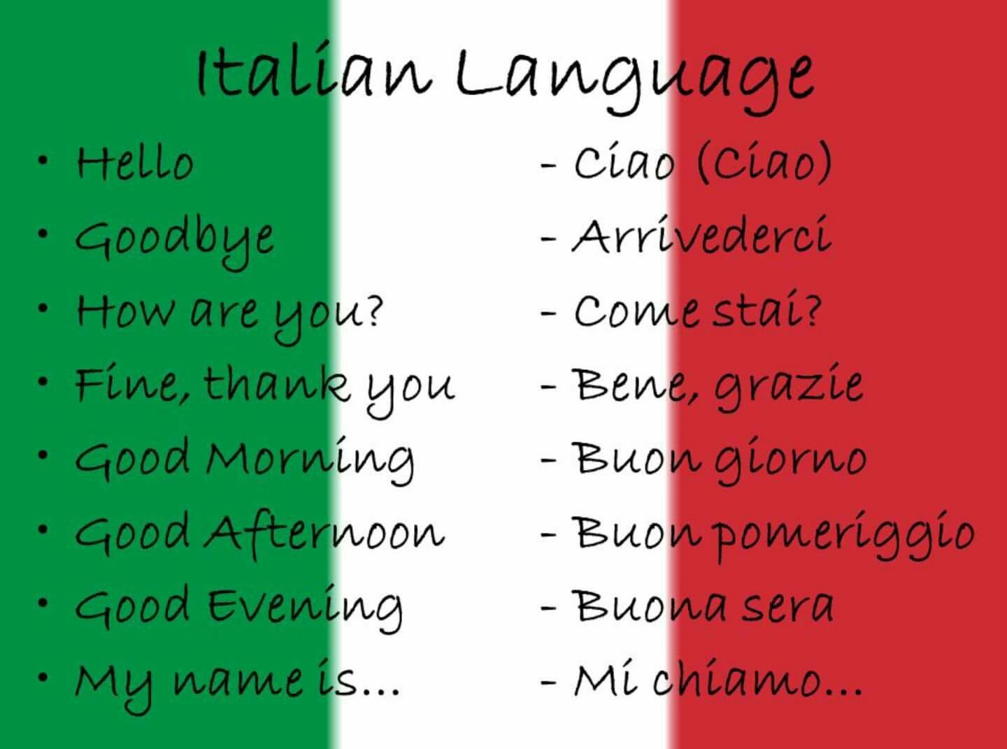 This is an image of Impeccable Italian Phrases for Travel Printable