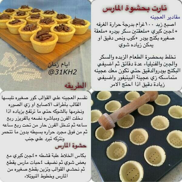 تارت المارس Foodies Desserts Cooking Recipes Desserts Sweets Recipes