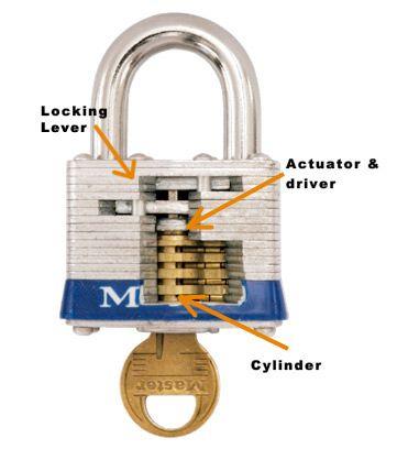 The Inner Workings Of A Master Lock Lockpicks Locks
