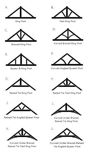Feature Truss Types Building In 2019 Roof Truss Design