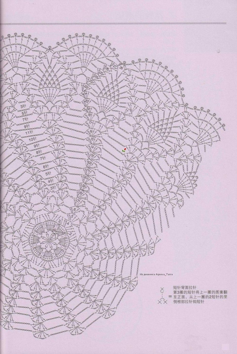 Centri Tondi E Grandi Alluncinetto Con Schema Croche Decora Diagram Crochet Doily Patterns Doilies Free Bb7dbddb1166f8cb110afcc74fd2411351c8d7244224643 Mandala Filet