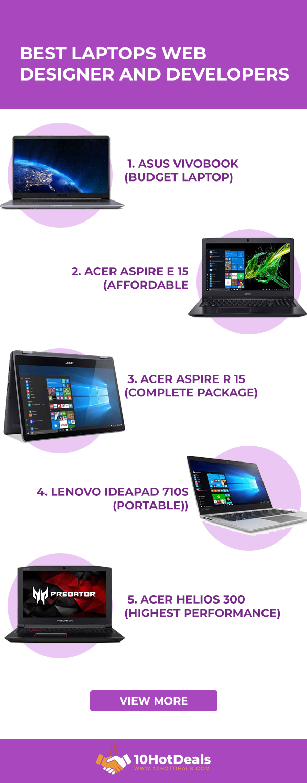 Best Laptops For Web Designers And Developers Guide And Reviews Best Laptops Web Design Cool Notebooks