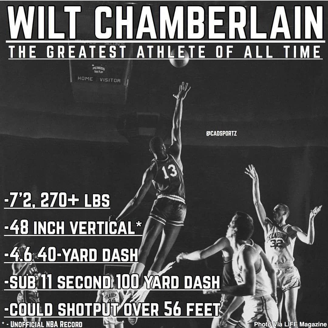 Pin On Wilt Chamberlain