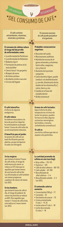 Las Ventajas Y Desventajas Del Consumo De Cafe Bebiendo Cafe Beneficios Del Cafe Tomar Cafe