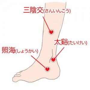 足首まわりのツボ ~ 冷えやむくみ等、女性の悩みに効くツボ10選 | ツボ, 健康, ヘルスフィットネス