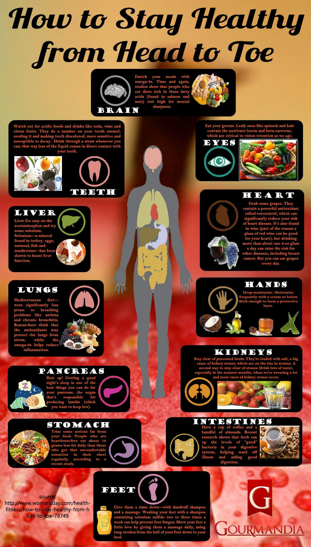 Part By Part Guide To Keep Your Body Running At Optimal Levels All These Tips Work Together So Every Little M How To Stay Healthy Health Health And Nutrition