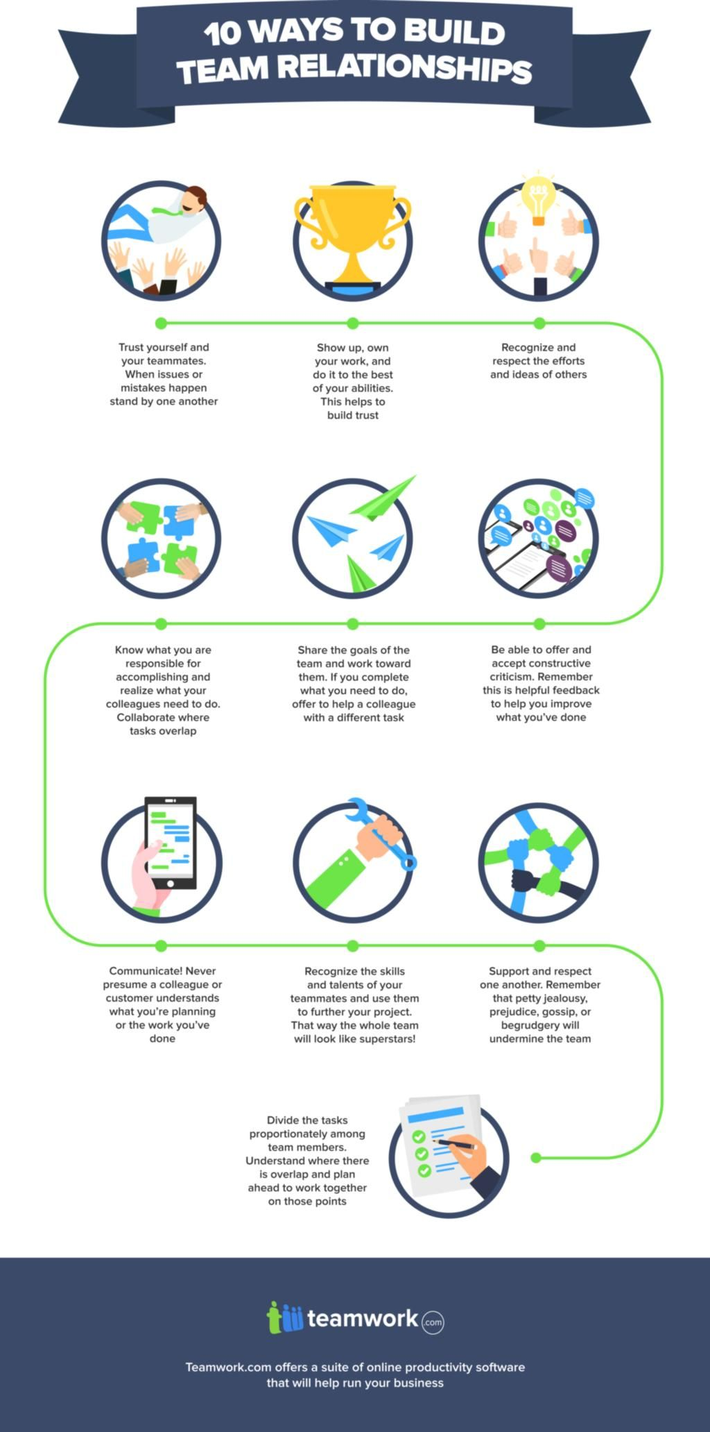 Infographic 10 Ways To Build Team Relationships Teamwork A Healthy Working Relationship Between Relationship Infographic Business Productivity Software