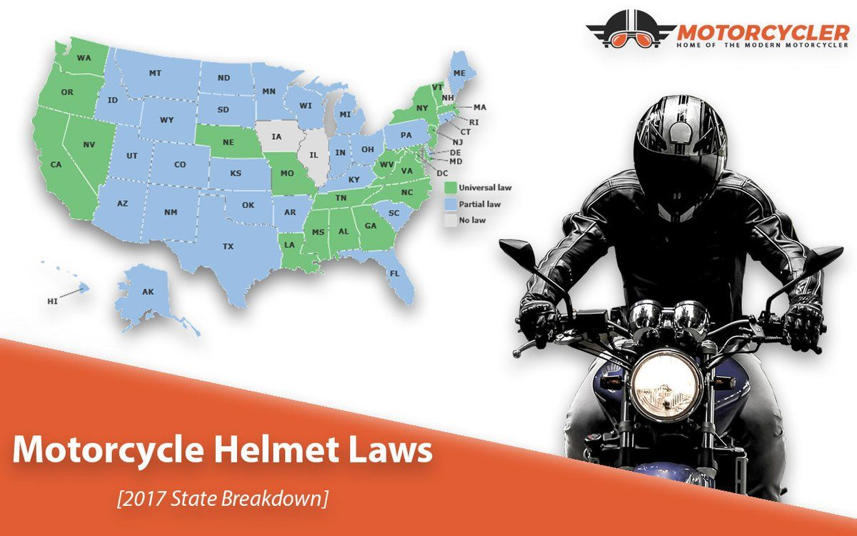 2017 State Breakdown Of Motorcycle Helmet Laws Motor Cycler