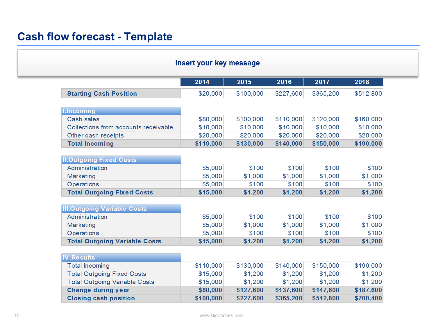 Financial plan example for small businesses (With images