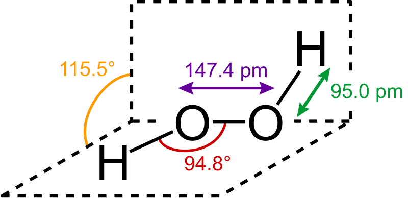 The Shape Of The Hydrogen Peroxide Molecule In The Gas