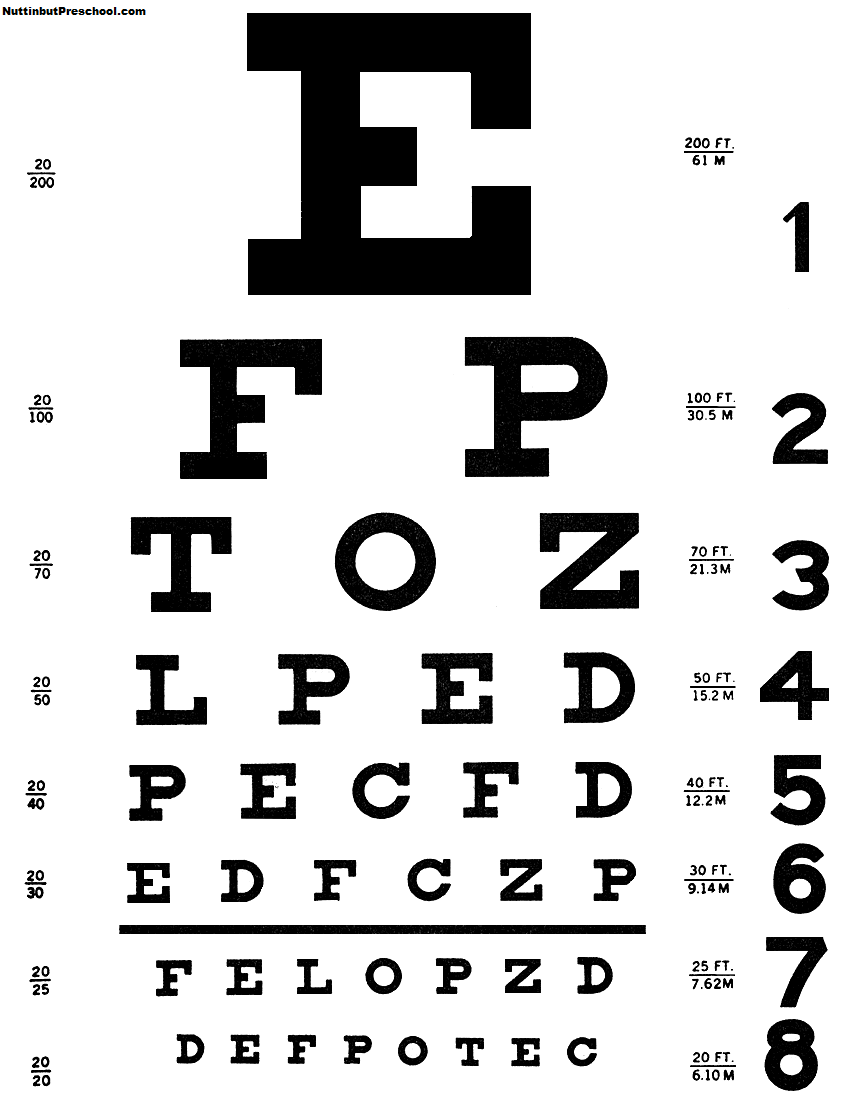 Free Printable Eye Chart For Making An Awesome Doctor Set