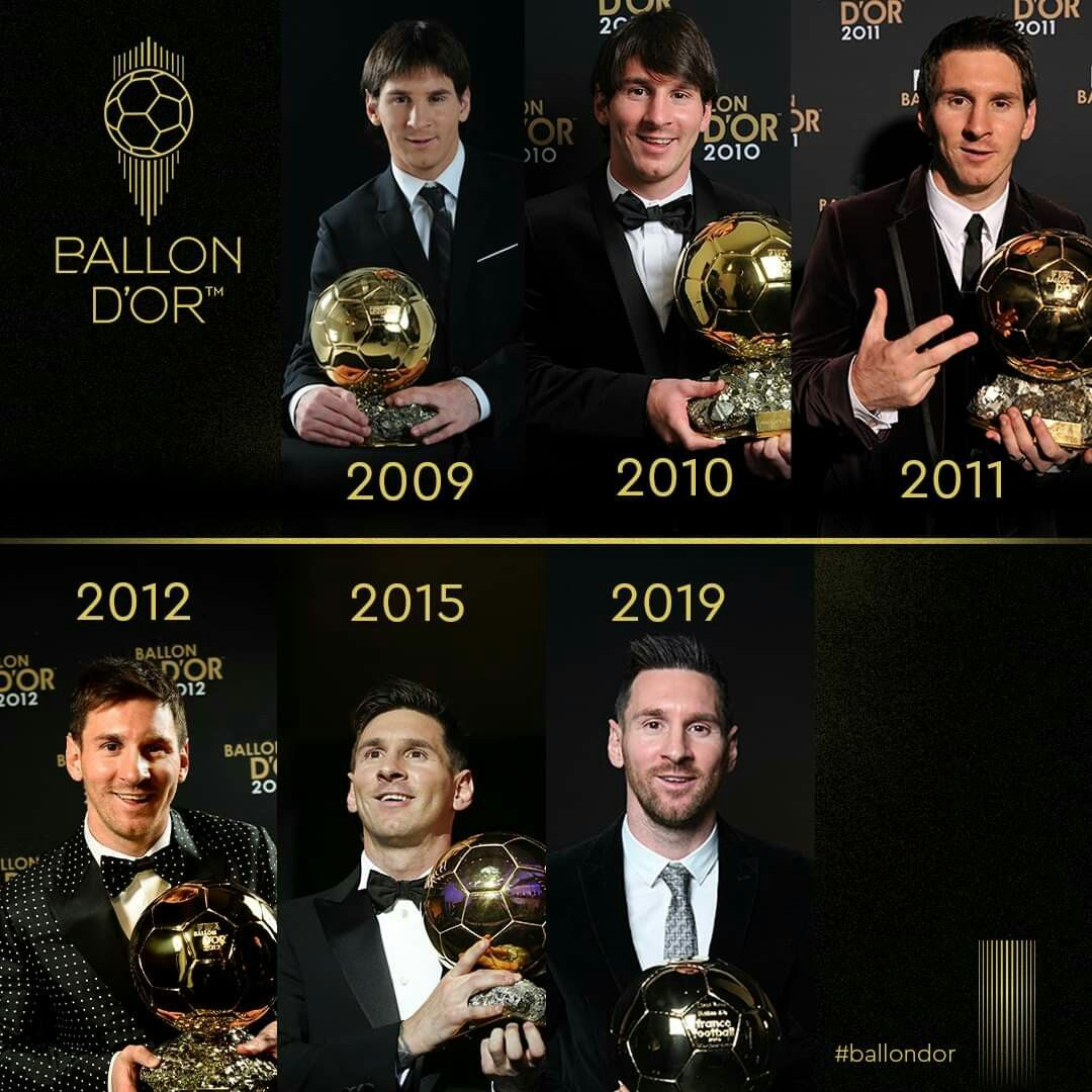 Thebest Ballon D Or Lionel Messi Lionel Messi Barcelona