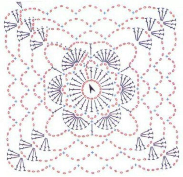 Crochet square, chart pattern | GRANNY | Pinterest | Labores ...