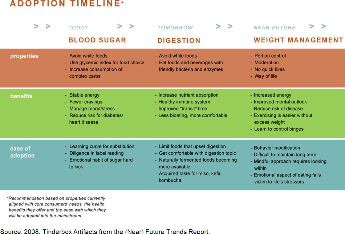 Glycemic Index Food List Printable | List Of Foods On The Glycemic Index  Chart