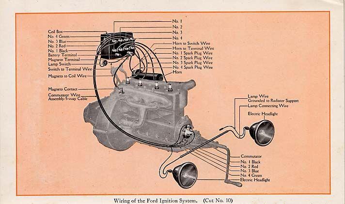 Model T Ford Forum Magneto Headlight Wiring Model T Steam Engine Model Ford