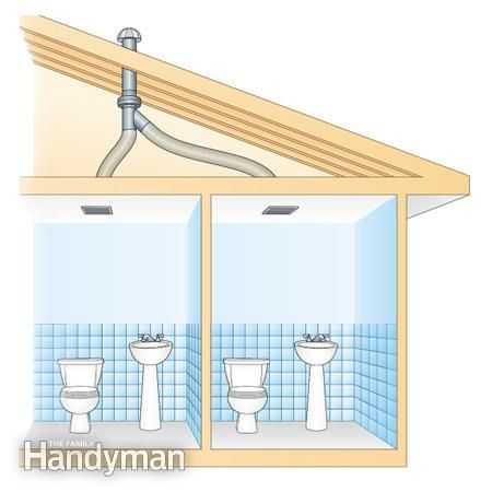 Use An In Line Fan To Vent Two Bathrooms Bathroom Ventilation
