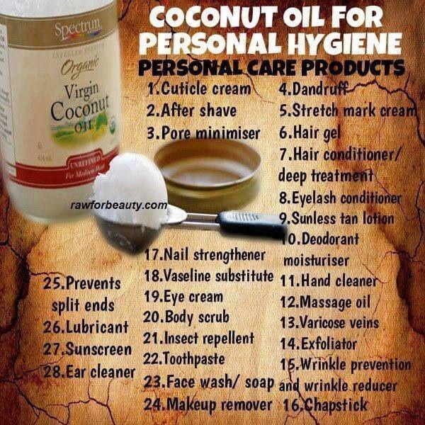 Coconut oil for hygiene