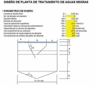 Cálculo de Pretratamiento, Tanque imhoff Humedales http://ht.ly ...